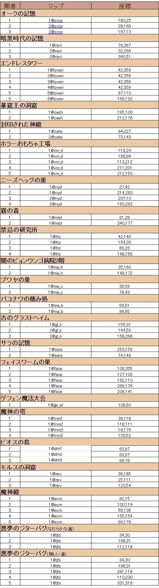 幻燈鬼の配置場所.jpg